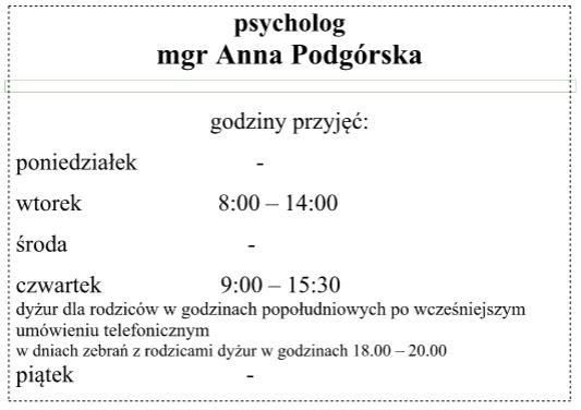godziny psychologa